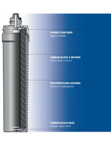 Profine Blue Medium filter - 5 Micron - carbon block filtration