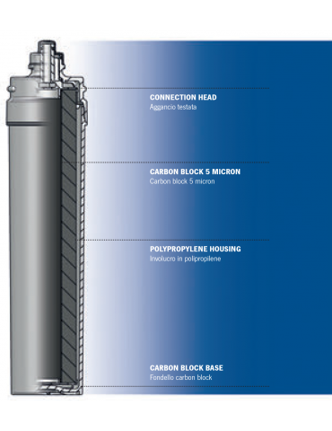Profine Blue Large filter - 5 Micron - carbon block filtration
