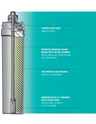 Filtro Profine Nitrates Medium - 0,5 Micron - Riduzione nitrati + Microfiltrazione + azione batteriostatica