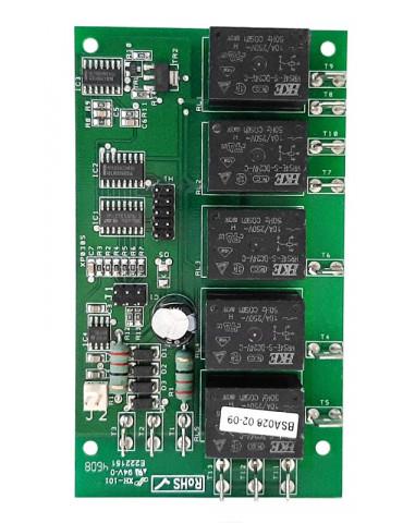 Fmax POU electronic card